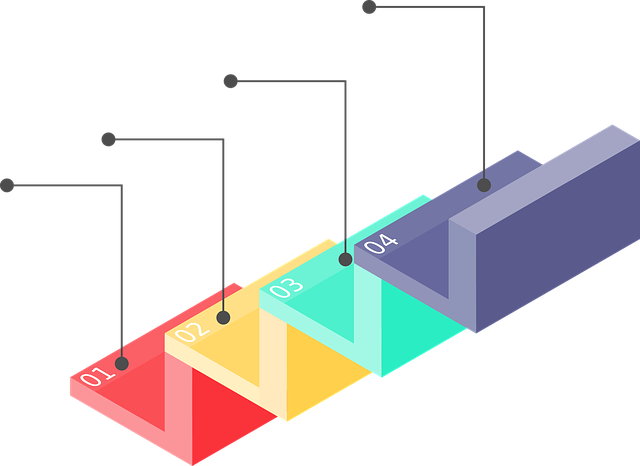 schéma jednotlivých stupínků